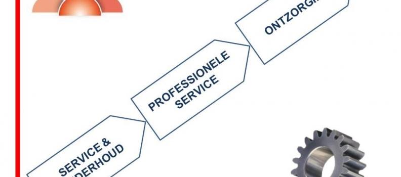 Professionele service en ontzorging kansen voor de technische dienstverleners